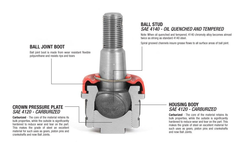 suspension ball joint kit, 4 piece